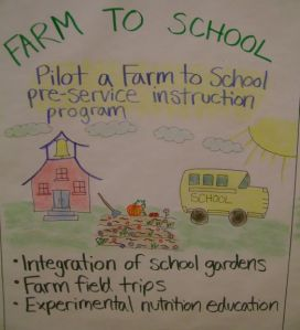 Farm to School poster