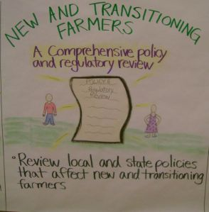 New and Transitioning Farmer Support poster