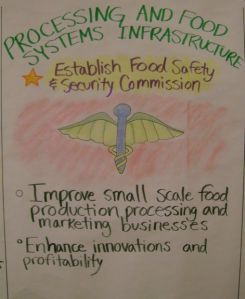 Processing and Infrastructure poster